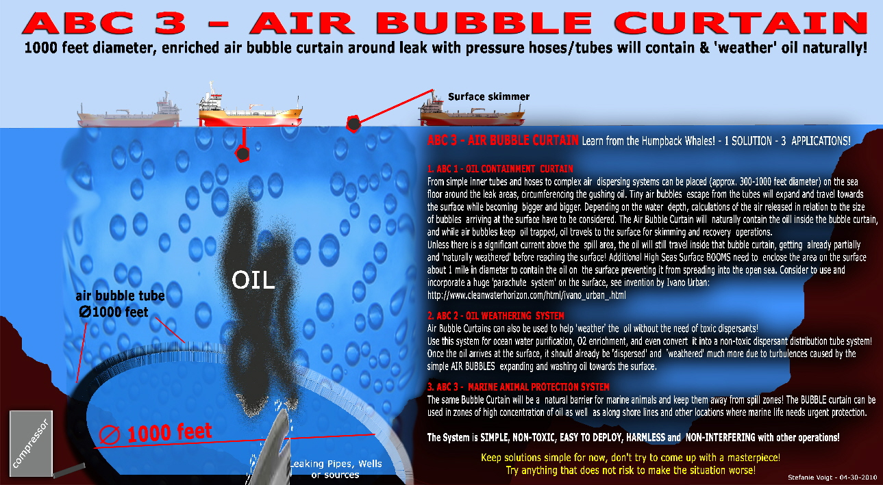 ABC 3 - AIR BUBBLE CURTAIN FOR OIL SPILL                                  ABC 3 - AIR BUBBLE CURTAIN  Learn from the Humpback  Whales! - 1 SOLUTION - 3 APPLICATIONS!